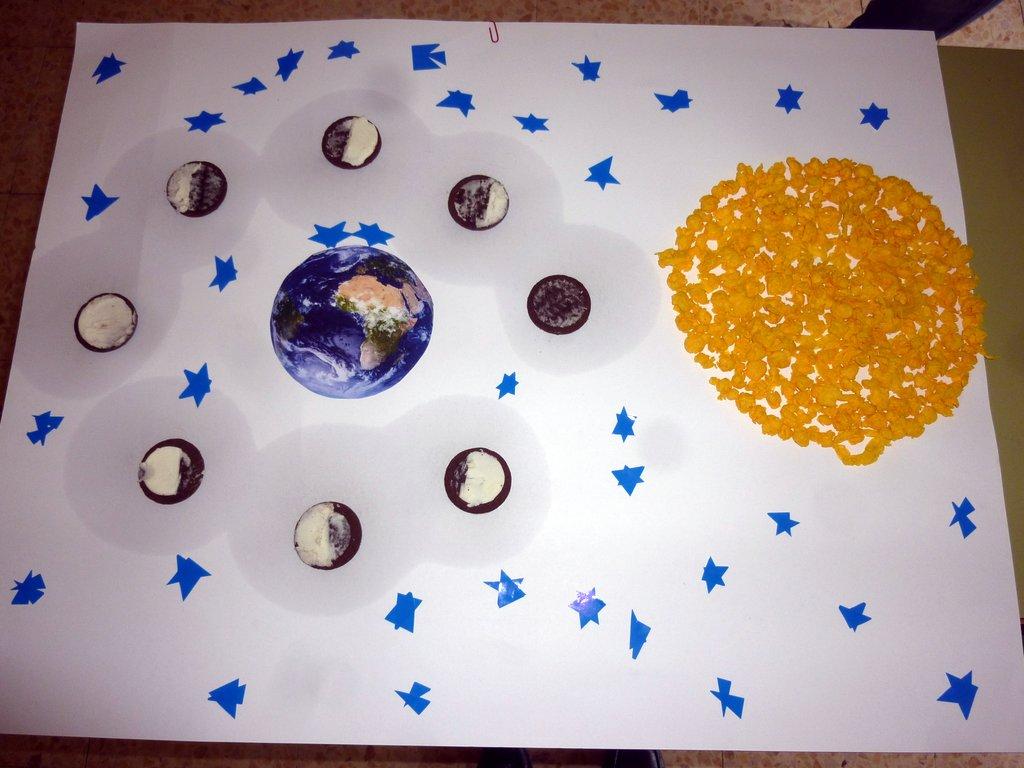 Resultado de imagen de mural con las fases lunares